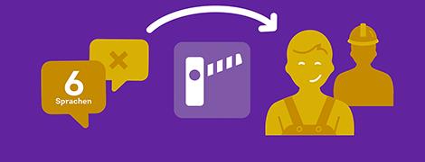 FOSTER App Saisonmanagement mit mehrsprachigen Unterweisungen